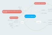 Mind map: Детский браузер
