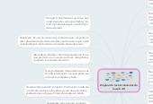 Mind map: Empleo de las herramientas dela web 2.0