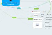 Mind map: Naturaleza de los canales de distribución