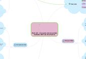 Mind map: Web 2.0 -> Conjunto interconectado mediante URl's de documentos.