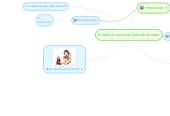 Mind map: Invento,Innovacion,Descubrimiento