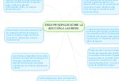 Mind map: IDEAS PRINCIPALES SOBRE LA ADICCIÓN A LAS REDES.