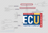 Mind map: Australian  Technologies Curriculum  http://www.australiancurriculum.edu.au/technologies/introduction