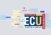 Mind map: Technologies Curriculum