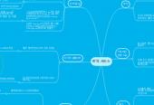 Mind map: 번역 서비스