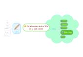 Mind map: Clasificación de las TICsen la educación