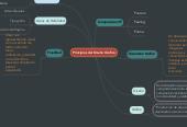 Mind map: Principios del Diseño Gráfico