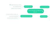 Mind map: Como funciona la selección natural