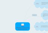 Mind map: PRINCIPIOS BASICOS DEL DISEÑO GRAFICO