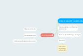 Mind map: Bom Educador
