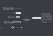 Mind map: PRINCIPIOS BASICOS DE DISEÑO GRÁFICO