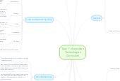 Mind map: Task 1 - Australian Technologies Curriculum