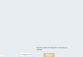 Mind map: historia de los computadores