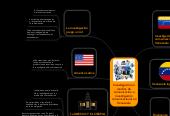 Mind map: Investigación en medios de comunicación e investigación comunicacional en Venezuela