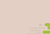 Mind map: ISO  Impuesto de Solidaridad