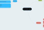 Mind map: ELA Mobile Apps