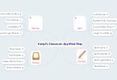 Mind map: Kempf's Classroom App Mind Map