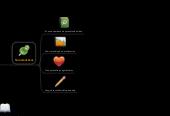Mind map: Definición_DI_Laura_Chavez
