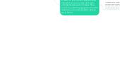 Mind map: Unión roscada