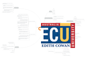 Mind map: Australian Technologies