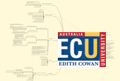 Mind map: The Australian Curriculum Technologies