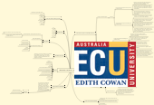 Mind map: Australian Curriculum - Technologies.