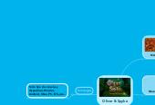 Mind map: Mapa Mental del Marco Teórico - Edison Aguillón