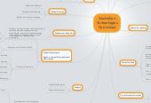 Mind map: AustralianTechnologiesCurriculum