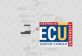 Mind map: Australian Curriculum -