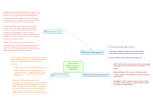 Mind map: Appropriate