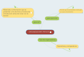 Mind map: ORGANIZADORES PREVIOS