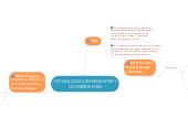 Mind map: TECNOLOGÍAS EMERGENTES Y CONVERGENTES