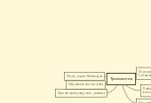 Mind map: Трихология