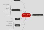 Mind map: UNIDAD MOVIL OCUPACIONAL