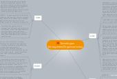 Mind map: TecnologiasEmergentes(Organizaciones)