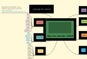 Mind map: Adjectives: describe a NOUN