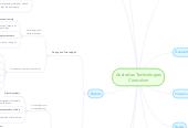 Mind map: Australian TechnologiesCurriculum