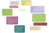 Mind map: Chapter 4: Images
