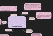 Mind map: Formulación de un Problema de Investigación