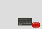 Mind map: Metodos de valuacion de inventarios