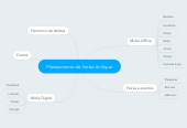 Mind map: Planejamento de Verba Unifique