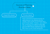Mind map: Sources of Planning- Business Ideas