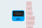 Mind map: EL SISTEMA DIGESTIVO