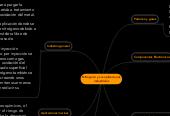Mind map: Nitrogeno y sus aplicacionesindustriales