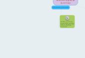 Mind map: Diseño de materiales curriculares electrónicos a través de Objetos de Aprendizaje