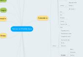 Mind map: Noivas na Medida App