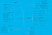 Mind map: Recuperación Tèrmica