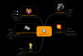 Mind map: HERRAMIENTA TIC