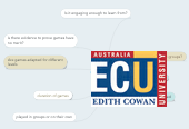 Mind map: GBL in Schools