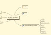 Mind map: My Projec_A